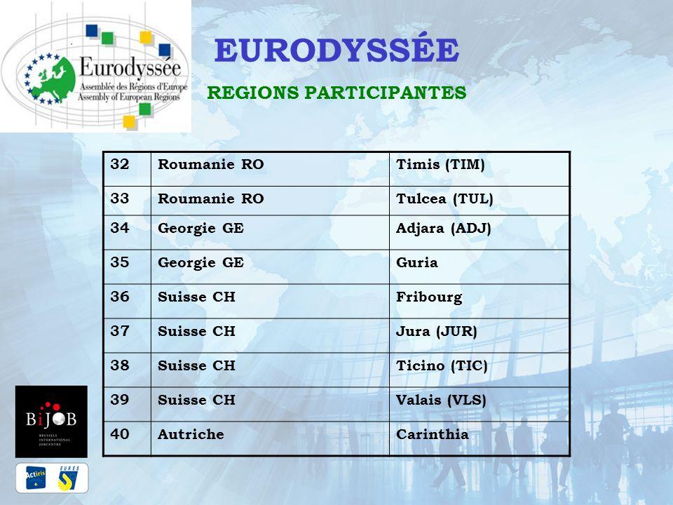 EURODYSSÉE REGIONS PARTICIPANTES 32Roumanie ROTimis (TIM) 33Roumanie ROTulcea (TUL) 34Georgie GEAdjara (ADJ) 35Georgie GEGuria 36Suisse CHFribourg 37S