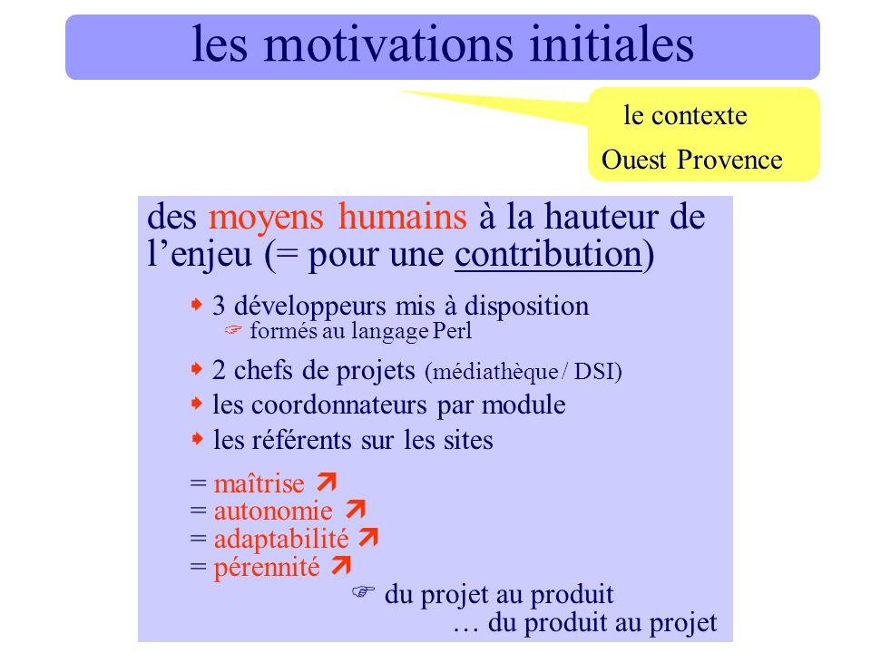 le contexte Ouest Provence une culture de linnovation le 1er SIGB en réseau Tobias en 1981 les pôles thématiques en réseau en 1997 un module de gestio