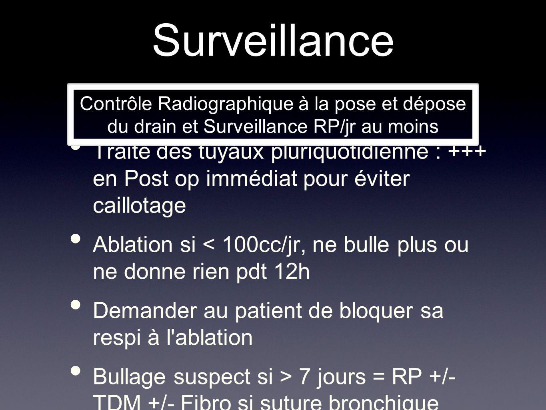 Surveillance Traite des tuyaux pluriquotidienne : +++ en Post op immédiat pour éviter caillotage Ablation si < 100cc/jr, ne bulle plus ou ne donne rien pdt 12h Demander au patient de bloquer sa respi à l ablation Bullage suspect si > 7 jours = RP +/- TDM +/- Fibro si suture bronchique Contrôle Radiographique à la pose et dépose du drain et Surveillance RP/jr au moins