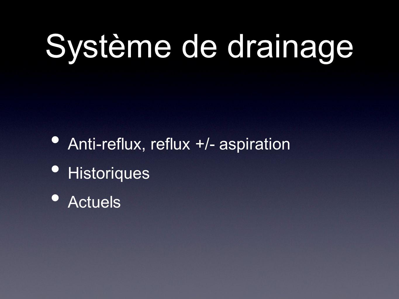 Système de drainage Anti-reflux, reflux +/- aspiration Historiques Actuels