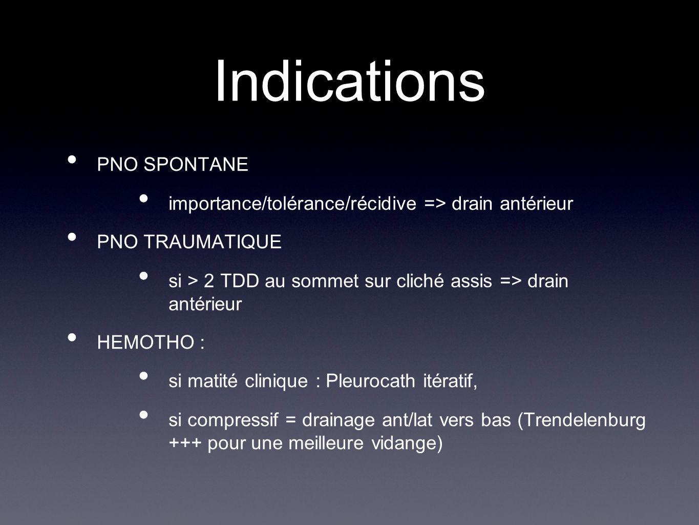 Indications PNO SPONTANE importance/tolérance/récidive => drain antérieur PNO TRAUMATIQUE si > 2 TDD au sommet sur cliché assis => drain antérieur HEM