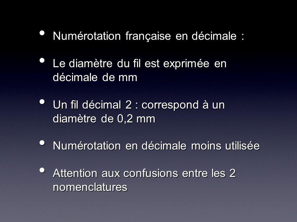 Numérotation française en décimale : Numérotation française en décimale : Le diamètre du fil est exprimée en décimale de mm Le diamètre du fil est exprimée en décimale de mm Un fil décimal 2 : correspond à un diamètre de 0,2 mm Un fil décimal 2 : correspond à un diamètre de 0,2 mm Numérotation en décimale moins utilisée Numérotation en décimale moins utilisée Attention aux confusions entre les 2 nomenclatures Attention aux confusions entre les 2 nomenclatures