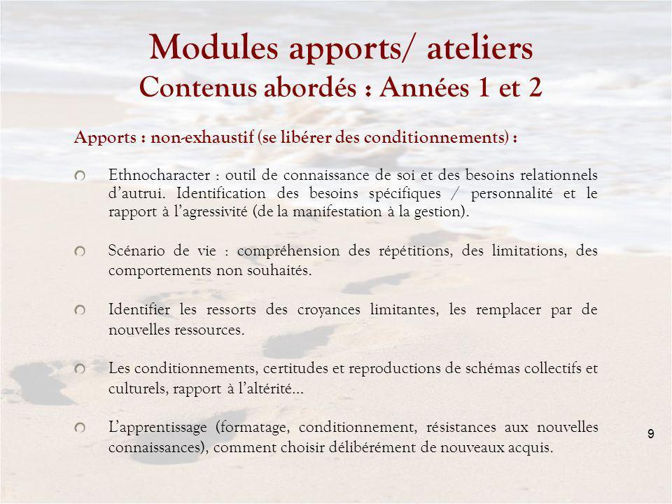 9 Modules apports/ ateliers Contenus abordés : Années 1 et 2 Apports : non-exhaustif (se libérer des conditionnements) : Ethnocharacter : outil de connaissance de soi et des besoins relationnels dautrui.