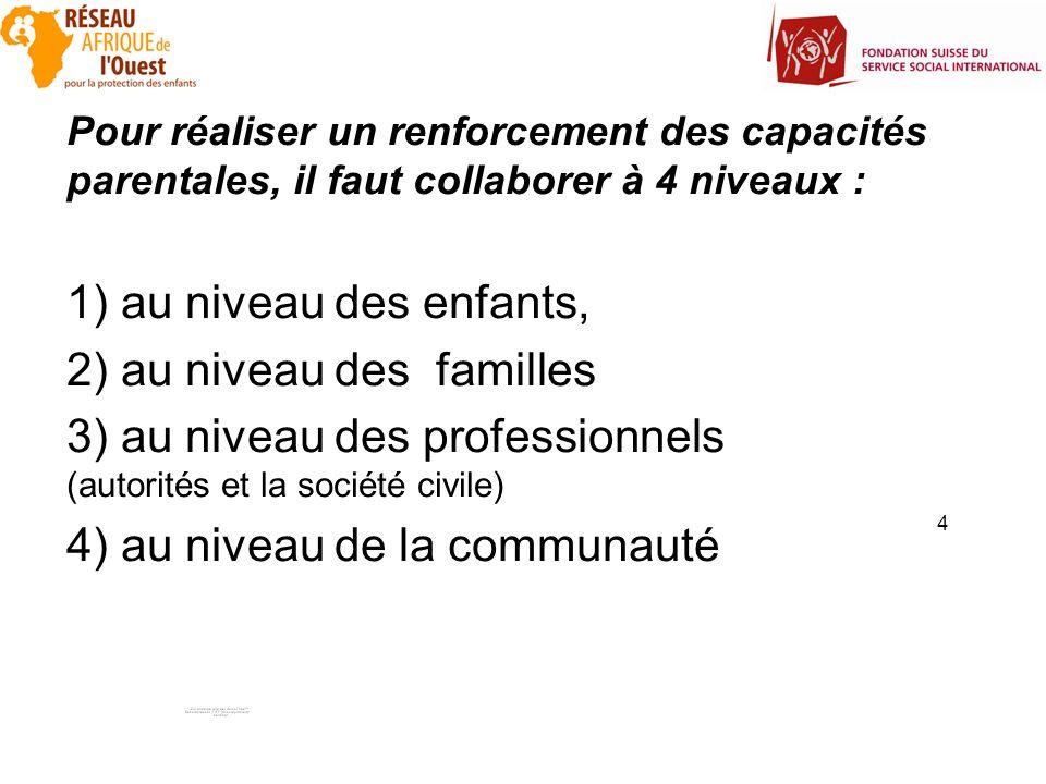 4 Pour réaliser un renforcement des capacités parentales, il faut collaborer à 4 niveaux : 1) au niveau des enfants, 2) au niveau des familles 3) au n
