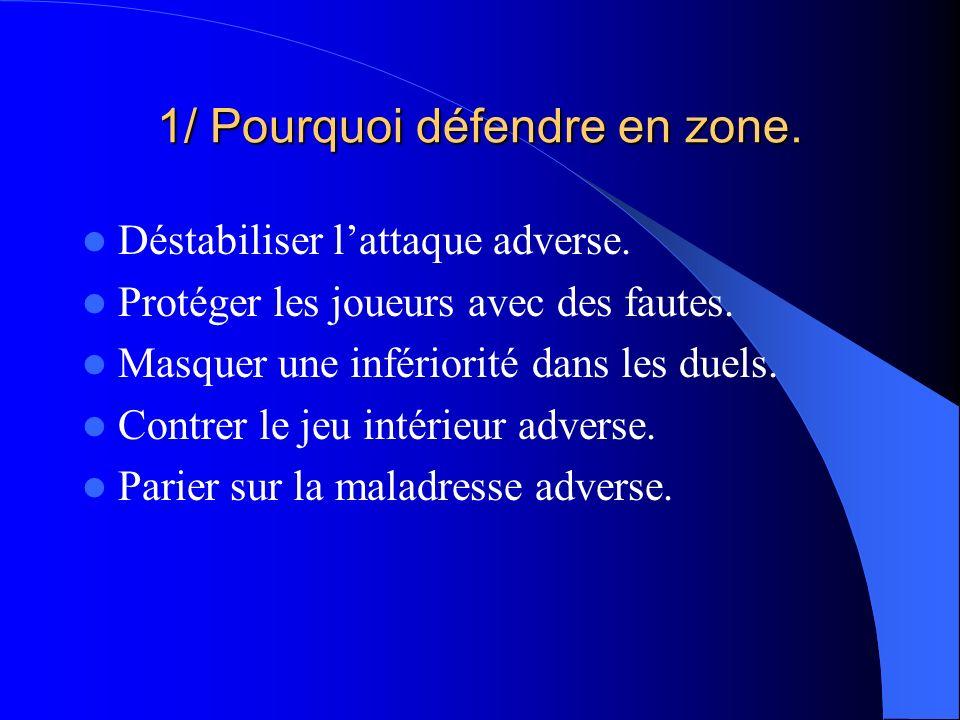 1/ Pourquoi défendre en zone.Déstabiliser lattaque adverse.