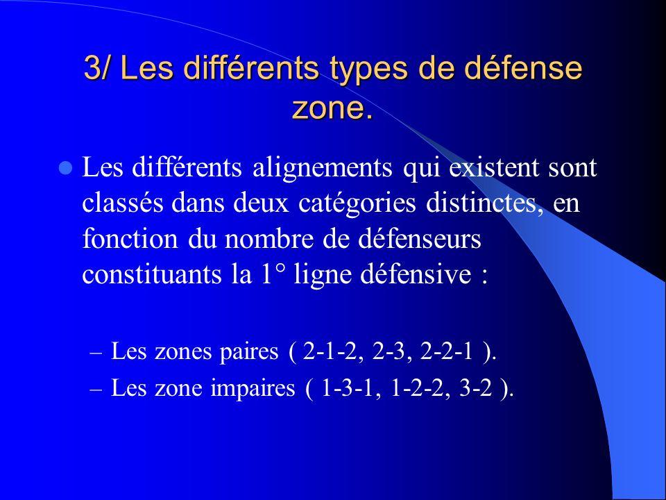 3/ Les différents types de défense zone. Les différents alignements qui existent sont classés dans deux catégories distinctes, en fonction du nombre d