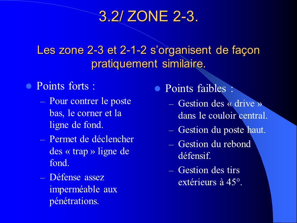 3.2/ ZONE 2-3. Les zone 2-3 et 2-1-2 sorganisent de façon pratiquement similaire. Points forts : – Pour contrer le poste bas, le corner et la ligne de