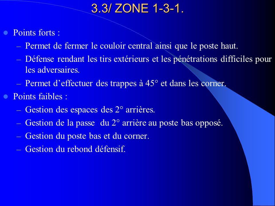3.3/ ZONE 1-3-1. Points forts : – Permet de fermer le couloir central ainsi que le poste haut. – Défense rendant les tirs extérieurs et les pénétratio