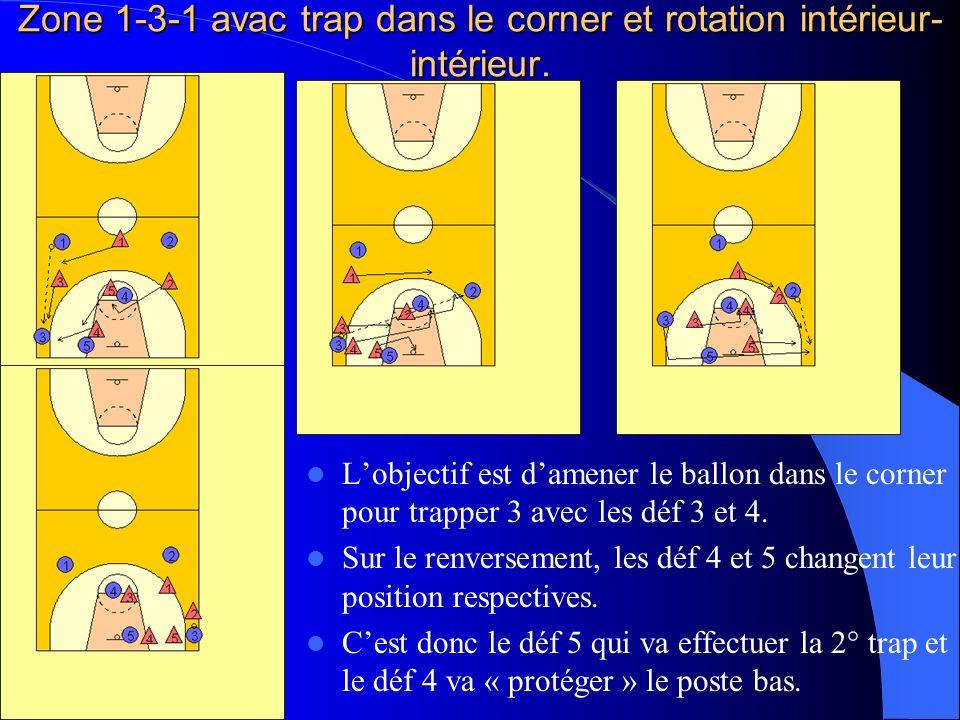 Zone 1-3-1 avac trap dans le corner et rotation intérieur- intérieur. Lobjectif est damener le ballon dans le corner pour trapper 3 avec les déf 3 et