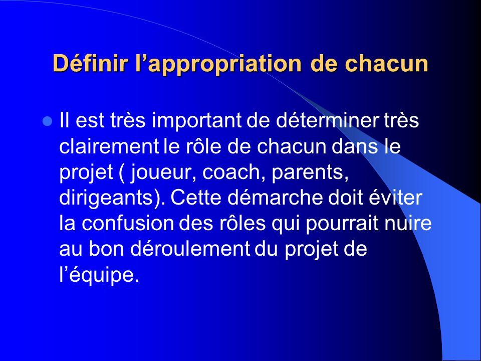 Définir lappropriation de chacun Il est très important de déterminer très clairement le rôle de chacun dans le projet ( joueur, coach, parents, dirige