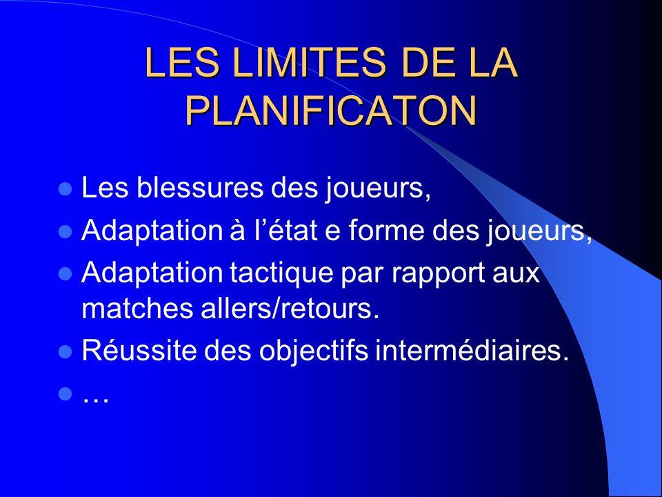LES LIMITES DE LA PLANIFICATON Les blessures des joueurs, Adaptation à létat e forme des joueurs, Adaptation tactique par rapport aux matches allers/r