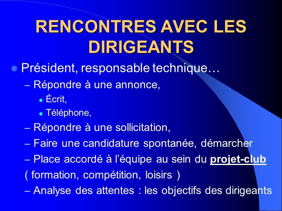 RENCONTRES AVEC LES DIRIGEANTS Président, responsable technique… – Répondre à une annonce, Écrit, Téléphone, – Répondre à une sollicitation, – Faire u