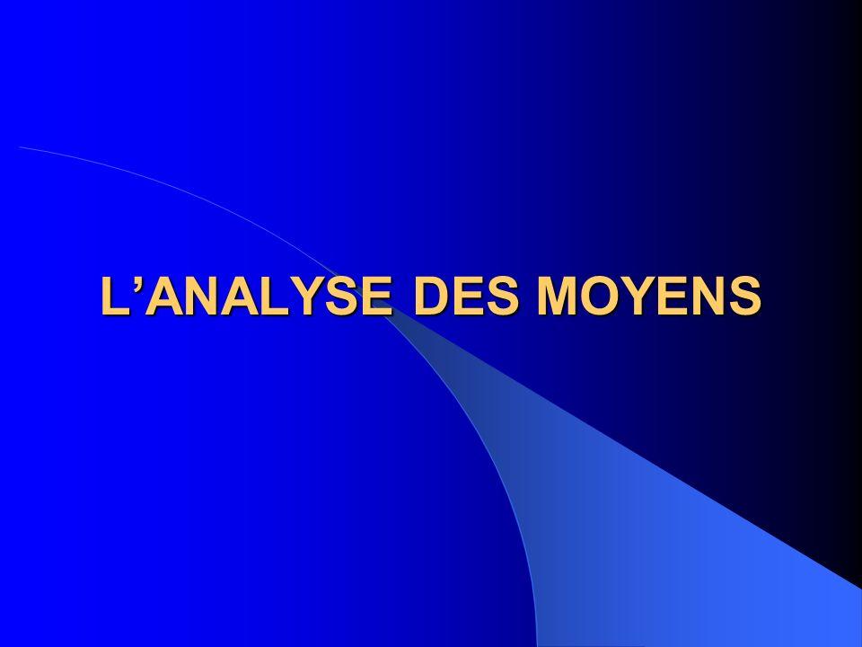 LANALYSE DES MOYENS