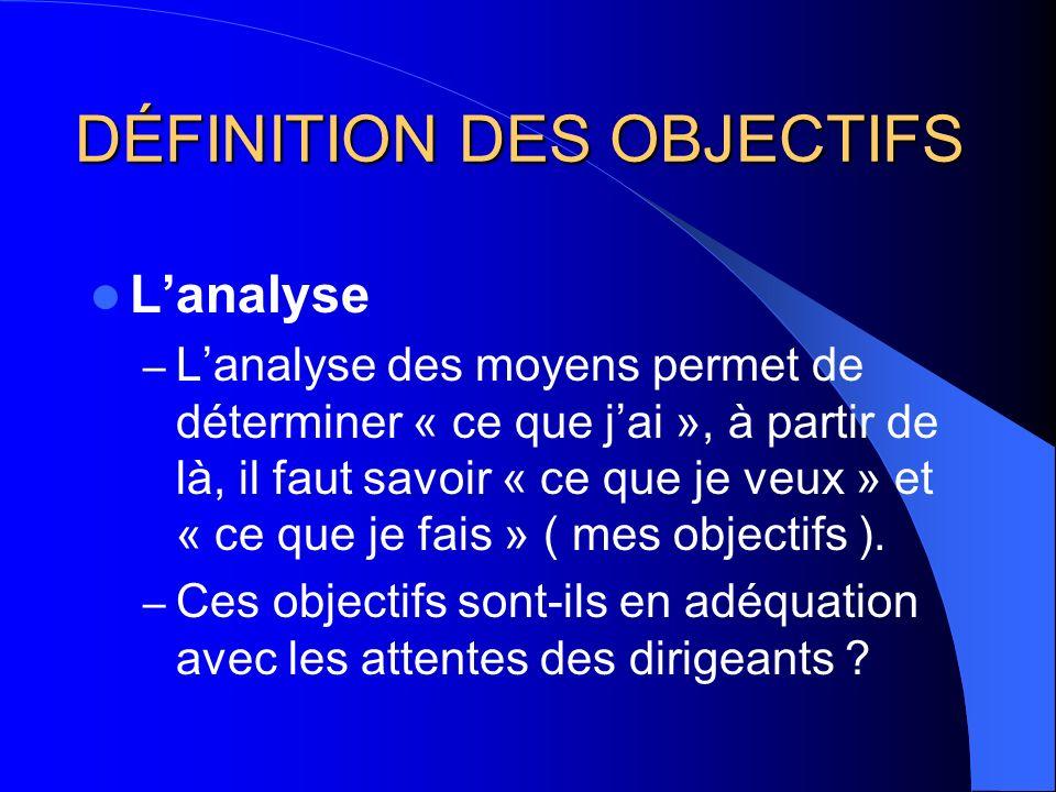 DÉFINITION DES OBJECTIFS Lanalyse – Lanalyse des moyens permet de déterminer « ce que jai », à partir de là, il faut savoir « ce que je veux » et « ce