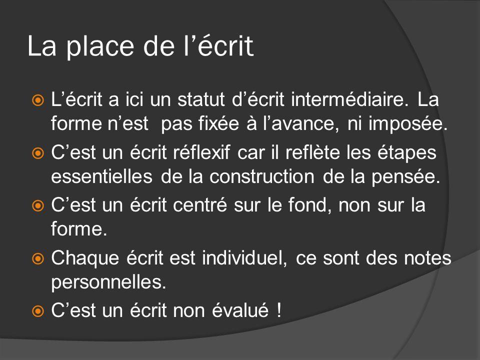 La place de lécrit Lécrit a ici un statut décrit intermédiaire.