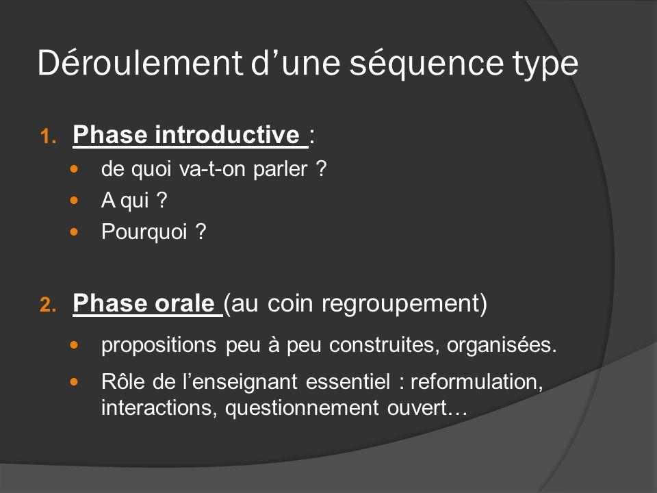 Déroulement dune séquence type 1. Phase introductive : de quoi va-t-on parler ? A qui ? Pourquoi ? 2. Phase orale (au coin regroupement) propositions