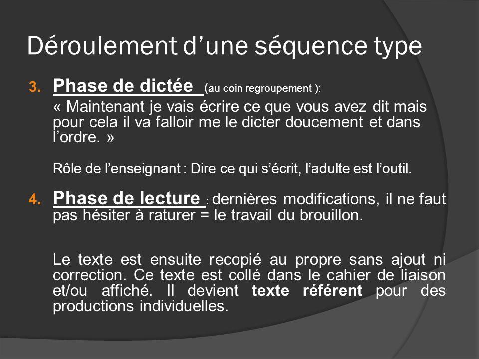 Déroulement dune séquence type 3. Phase de dictée ( au coin regroupement ): « Maintenant je vais écrire ce que vous avez dit mais pour cela il va fall