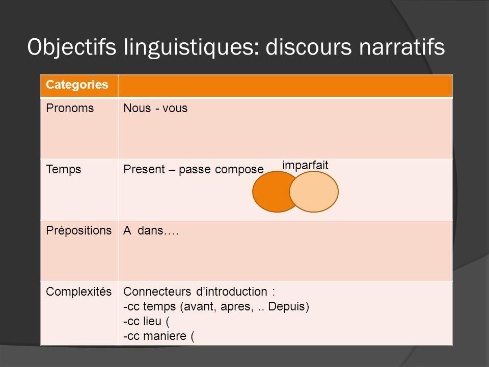 Objectifs linguistiques: discours narratifs Categories PronomsNous - vous TempsPresent – passe compose PrépositionsA dans…. ComplexitésConnecteurs din