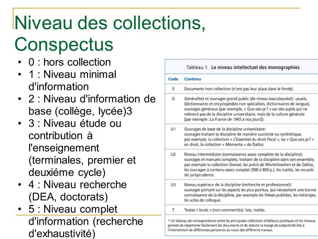 Niveau des collections, Conspectus 0 : hors collection 1 : Niveau minimal d'information 2 : Niveau d'information de base (collège, lycée)3 3 : Niveau