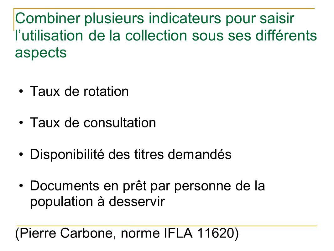 Combiner plusieurs indicateurs pour saisir lutilisation de la collection sous ses différents aspects Taux de rotation Taux de consultation Disponibili