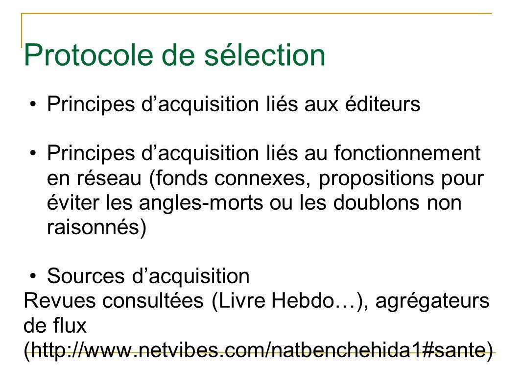 Protocole de sélection Principes dacquisition liés aux éditeurs Principes dacquisition liés au fonctionnement en réseau (fonds connexes, propositions
