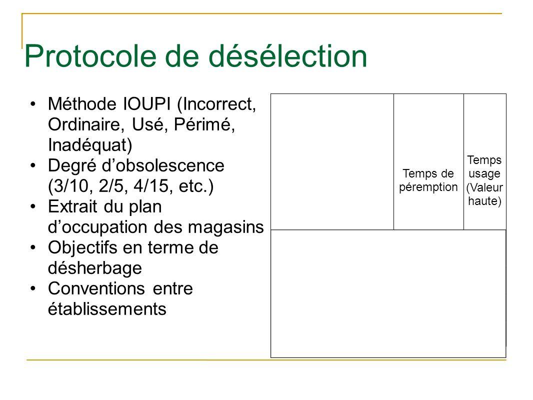 Protocole de désélection Méthode IOUPI (Incorrect, Ordinaire, Usé, Périmé, Inadéquat) Degré dobsolescence (3/10, 2/5, 4/15, etc.) Extrait du plan docc