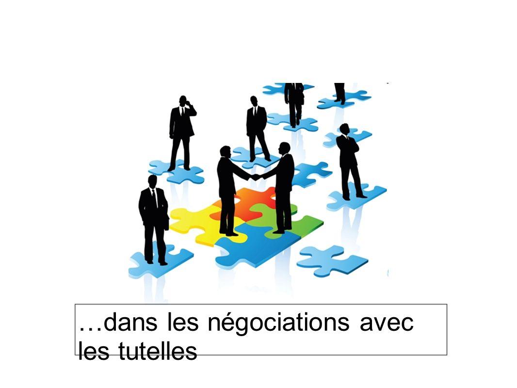 Préparation des contrats quadriennaux Une charte des collections décline les axes du contrat Un plan de développement précise les axes de la charte et les modalités de développement par discipline