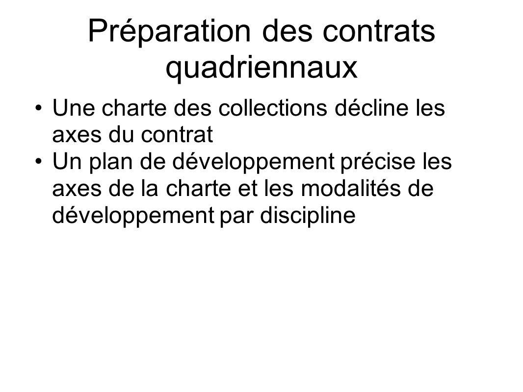 Préparation des contrats quadriennaux Une charte des collections décline les axes du contrat Un plan de développement précise les axes de la charte et