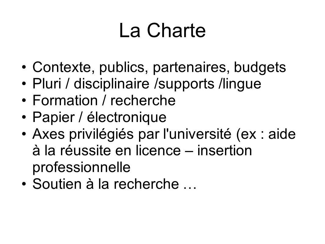 La Charte Contexte, publics, partenaires, budgets Pluri / disciplinaire /supports /lingue Formation / recherche Papier / électronique Axes privilégiés