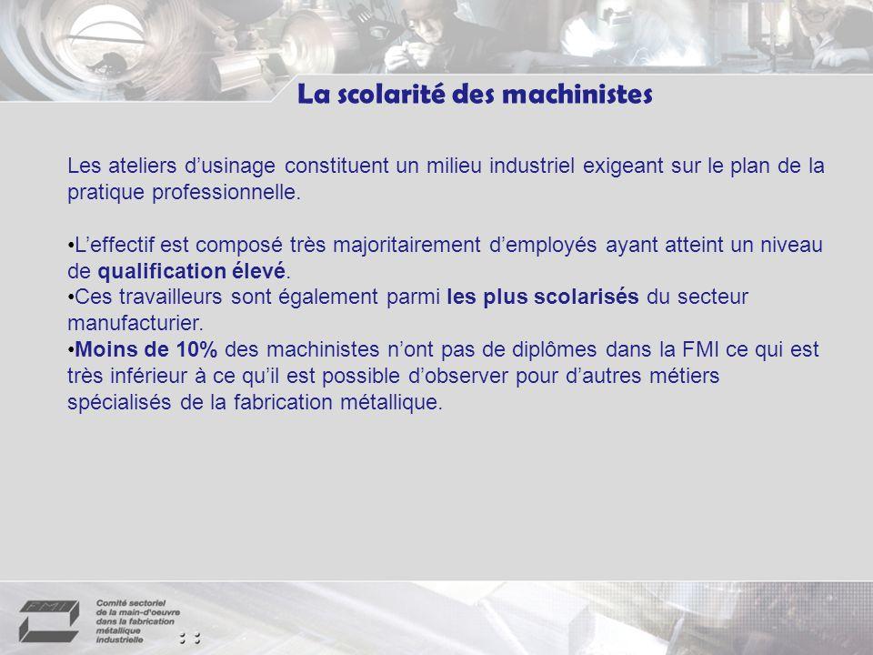 Les ateliers dusinage constituent un milieu industriel exigeant sur le plan de la pratique professionnelle.