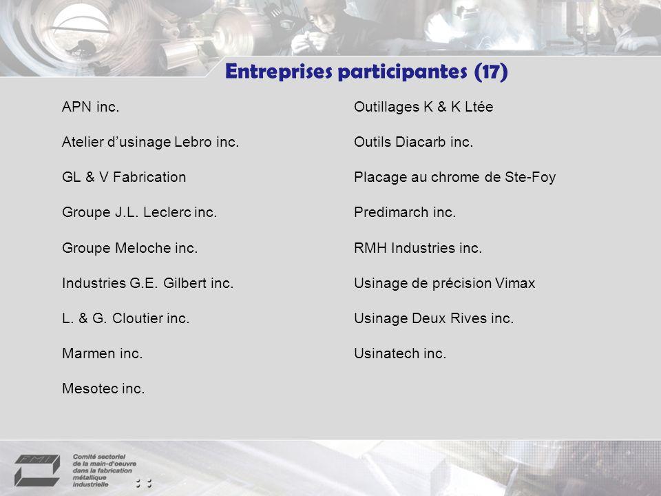 Entreprises participantes (17) APN inc.Atelier dusinage Lebro inc.