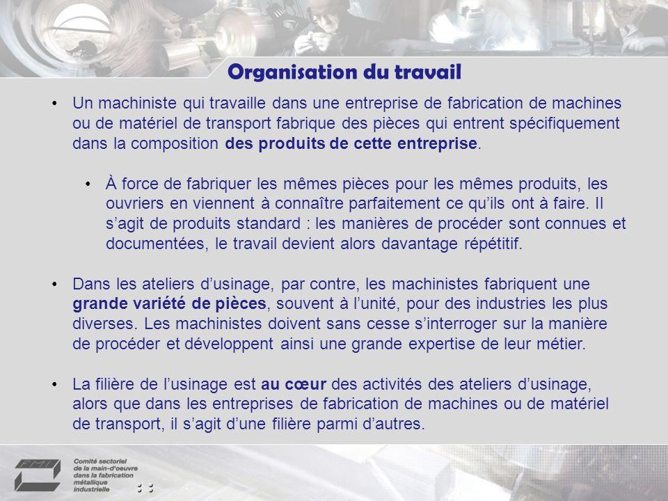 Organisation du travail Un machiniste qui travaille dans une entreprise de fabrication de machines ou de matériel de transport fabrique des pièces qui entrent spécifiquement dans la composition des produits de cette entreprise.