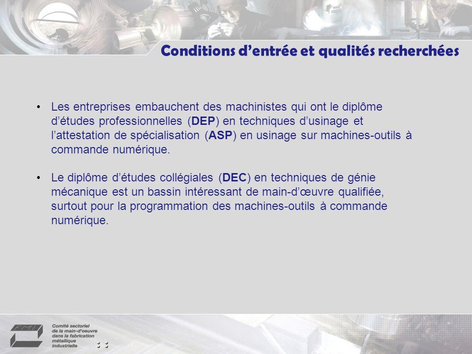 Les entreprises embauchent des machinistes qui ont le diplôme détudes professionnelles (DEP) en techniques dusinage et lattestation de spécialisation (ASP) en usinage sur machines-outils à commande numérique.