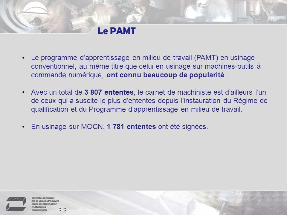 Le programme dapprentissage en milieu de travail (PAMT) en usinage conventionnel, au même titre que celui en usinage sur machines-outils à commande numérique, ont connu beaucoup de popularité.