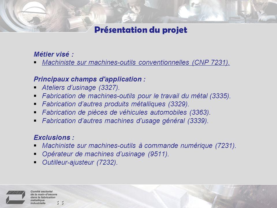 Métier visé : Machiniste sur machines-outils conventionnelles (CNP 7231).