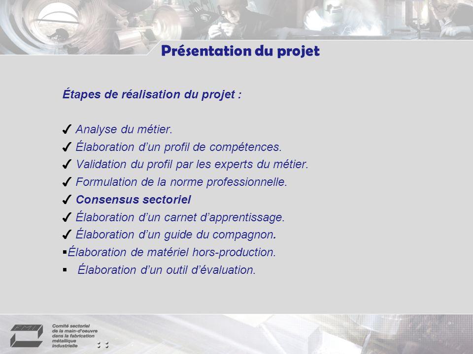 Étapes de réalisation du projet : Analyse du métier.