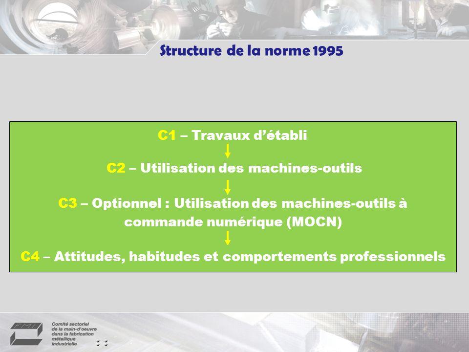 C1 – Travaux détabli C3 – Optionnel : Utilisation des machines-outils à commande numérique (MOCN) C2 – Utilisation des machines-outils C4 – Attitudes, habitudes et comportements professionnels Structure de la norme 1995