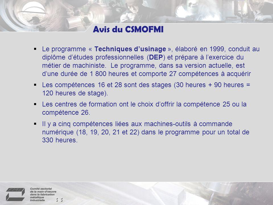 Le programme « Techniques dusinage », élaboré en 1999, conduit au diplôme détudes professionnelles (DEP) et prépare à lexercice du métier de machiniste.