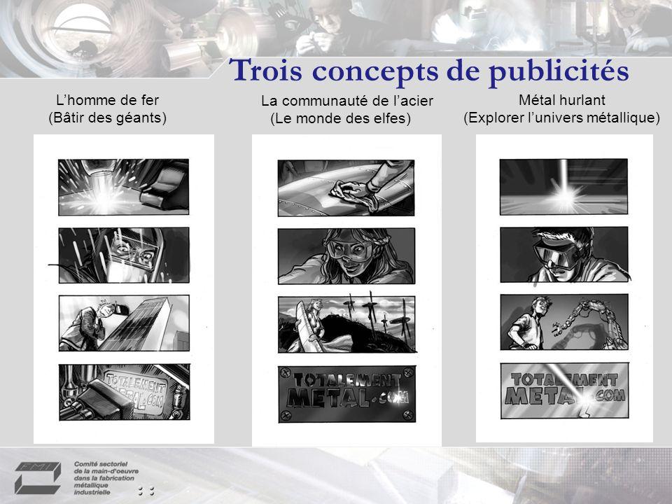 Trois concepts de publicités Lhomme de fer (Bâtir des géants) La communauté de lacier (Le monde des elfes) Métal hurlant (Explorer lunivers métallique)