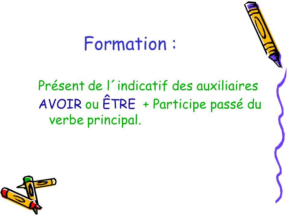 Formation : Présent de l´indicatif des auxiliaires AVOIR ou ÊTRE + Participe passé du verbe principal.