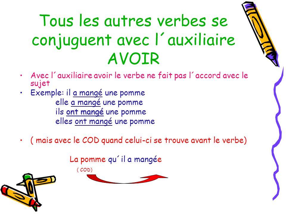 Tous les autres verbes se conjuguent avec l´auxiliaire AVOIR Avec l´auxiliaire avoir le verbe ne fait pas l´accord avec le sujet Exemple: il a mangé u