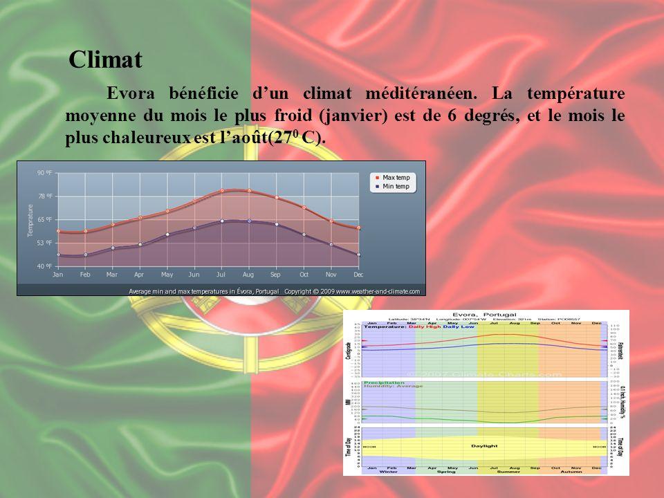 Climat Evora bénéficie dun climat méditéranéen. La température moyenne du mois le plus froid (janvier) est de 6 degrés, et le mois le plus chaleureux