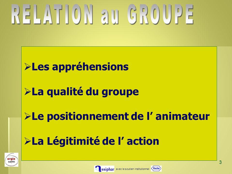 3 Les appréhensions La qualité du groupe Le positionnement de l animateur La Légitimité de l action