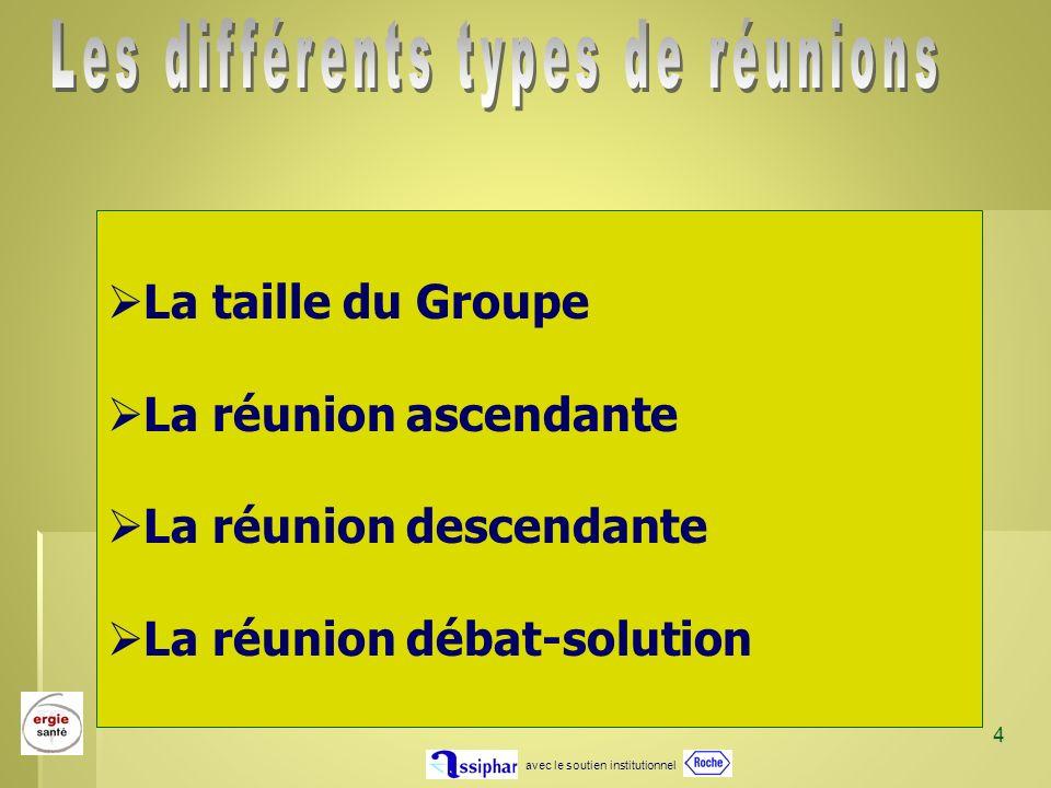 avec le soutien institutionnel 4 La taille du Groupe La réunion ascendante La réunion descendante La réunion débat-solution