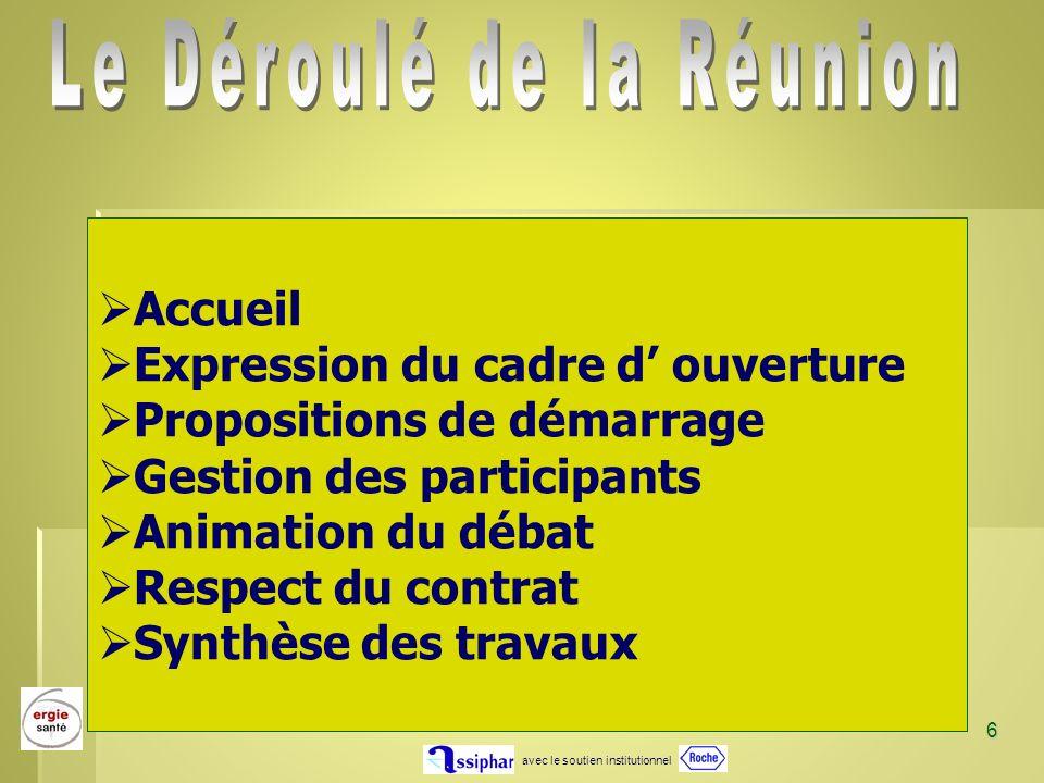 avec le soutien institutionnel 6 Accueil Expression du cadre d ouverture Propositions de démarrage Gestion des participants Animation du débat Respect