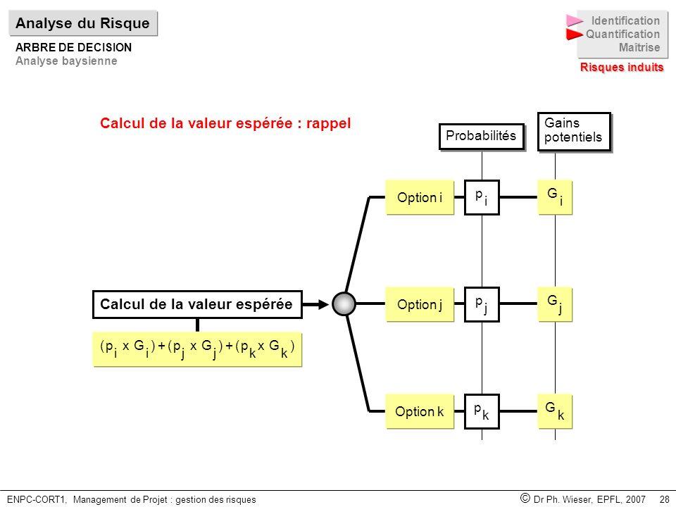 ENPC-CORT1, Management de Projet : gestion des risques © Dr Ph. Wieser, EPFL, 2007 28 Option jOption iOption k Probabilités p k p i p j Gains potentie