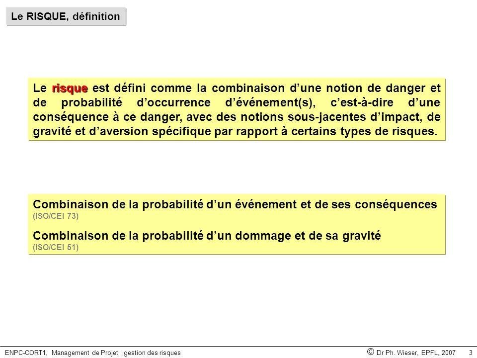 ENPC-CORT1, Management de Projet : gestion des risques © Dr Ph. Wieser, EPFL, 2007 3 Le RISQUE, définition risque Le risque est défini comme la combin