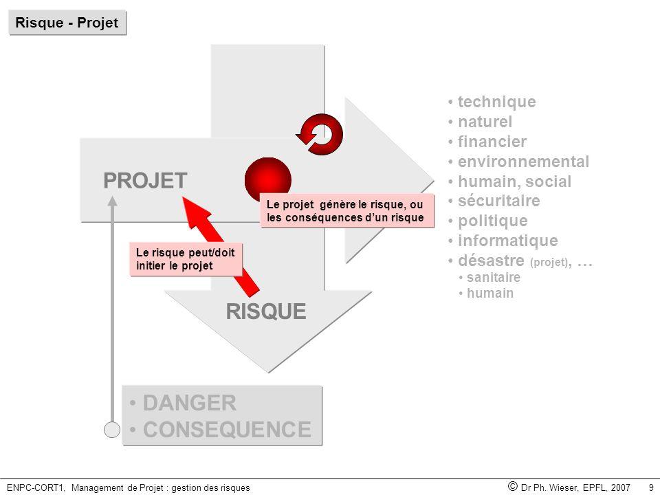 ENPC-CORT1, Management de Projet : gestion des risques © Dr Ph. Wieser, EPFL, 2007 9 RISQUE PROJET technique naturel financier environnemental humain,