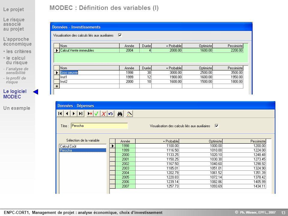 ENPC-CORT1, Management de projet : analyse économique, choix dinvestissement © Ph. Wieser, EPFL, 2007 13 Le projet Le risque associé au projet Lapproc
