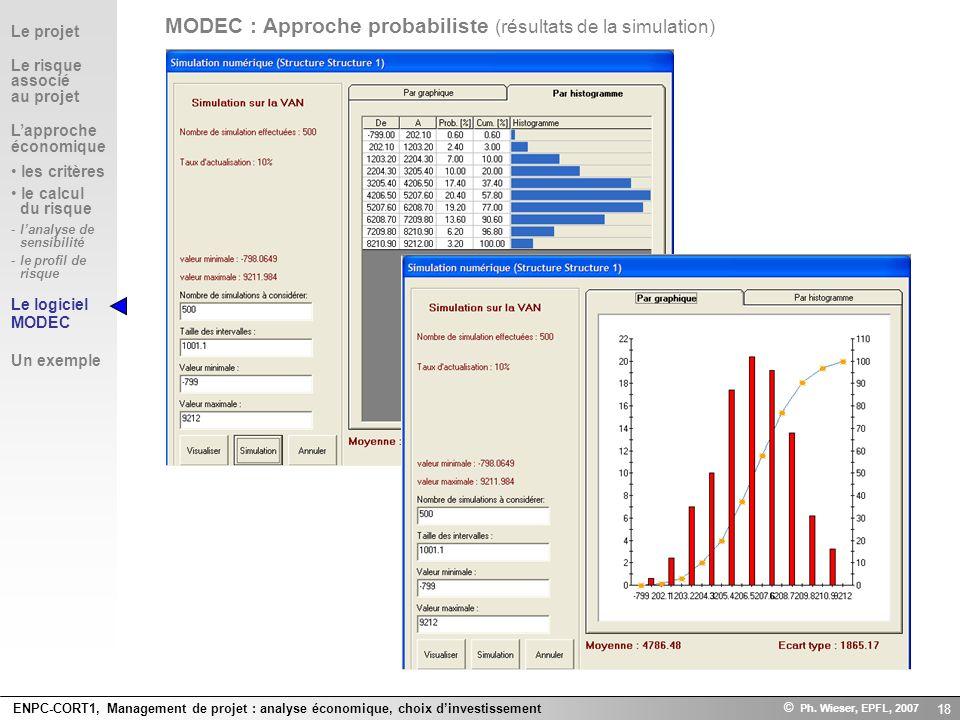 ENPC-CORT1, Management de projet : analyse économique, choix dinvestissement © Ph. Wieser, EPFL, 2007 18 Le projet Le risque associé au projet Lapproc